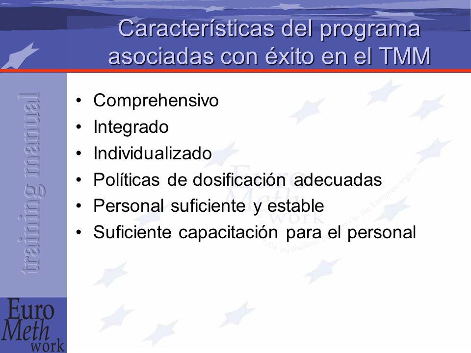 Características del programa asociadas con éxito en el TMM Comprehensivo Integrado Individualizado Políticas de dosificación adecuadas Personal suficiente y estable Suficiente capacitación para el personal