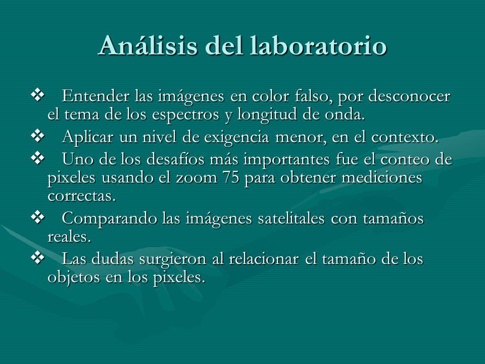 Análisis del laboratorio  Entender las imágenes en color falso, por desconocer el tema de los espectros y longitud de onda.
