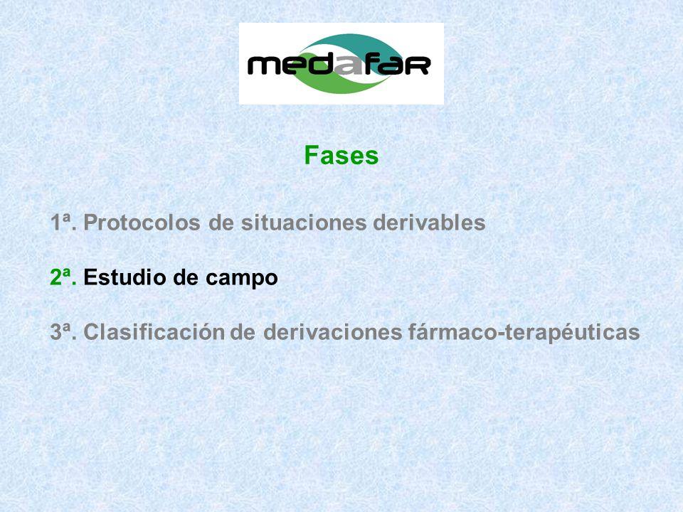 1ª. Protocolos de situaciones derivables 2ª. Estudio de campo 3ª.