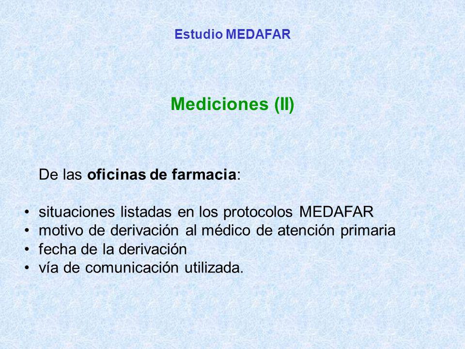 De las oficinas de farmacia: situaciones listadas en los protocolos MEDAFAR motivo de derivación al médico de atención primaria fecha de la derivación vía de comunicación utilizada.