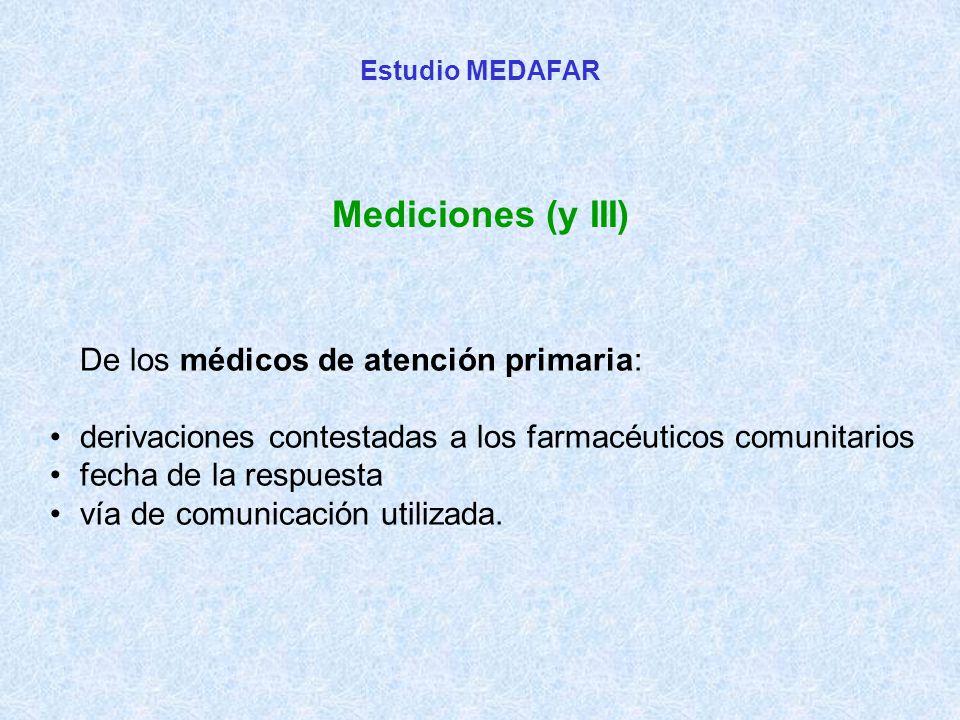 De los médicos de atención primaria: derivaciones contestadas a los farmacéuticos comunitarios fecha de la respuesta vía de comunicación utilizada.