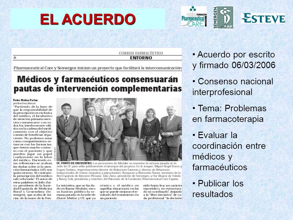 Acuerdo por escrito y firmado 06/03/2006 Consenso nacional interprofesional Tema: Problemas en farmacoterapia Evaluar la coordinación entre médicos y farmacéuticos Publicar los resultados EL ACUERDO
