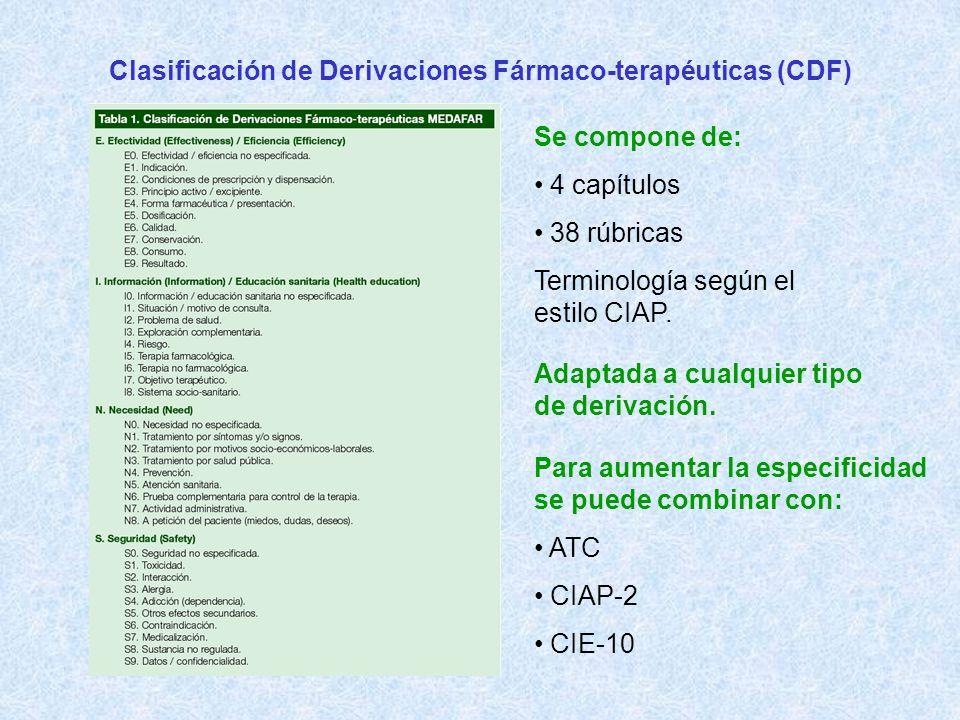 Clasificación de Derivaciones Fármaco-terapéuticas (CDF) Se compone de: 4 capítulos 38 rúbricas Terminología según el estilo CIAP.