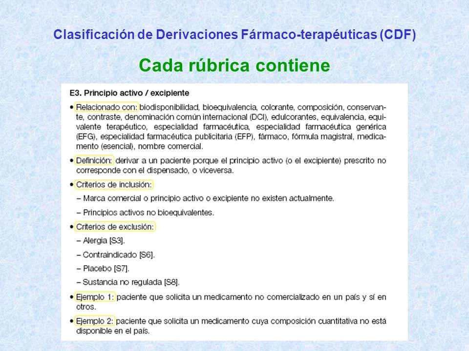 Clasificación de Derivaciones Fármaco-terapéuticas (CDF) Cada rúbrica contiene