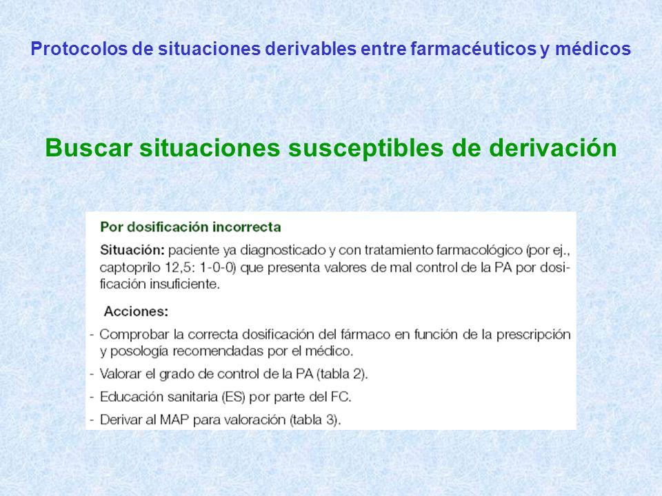 Protocolos de situaciones derivables entre farmacéuticos y médicos Buscar situaciones susceptibles de derivación