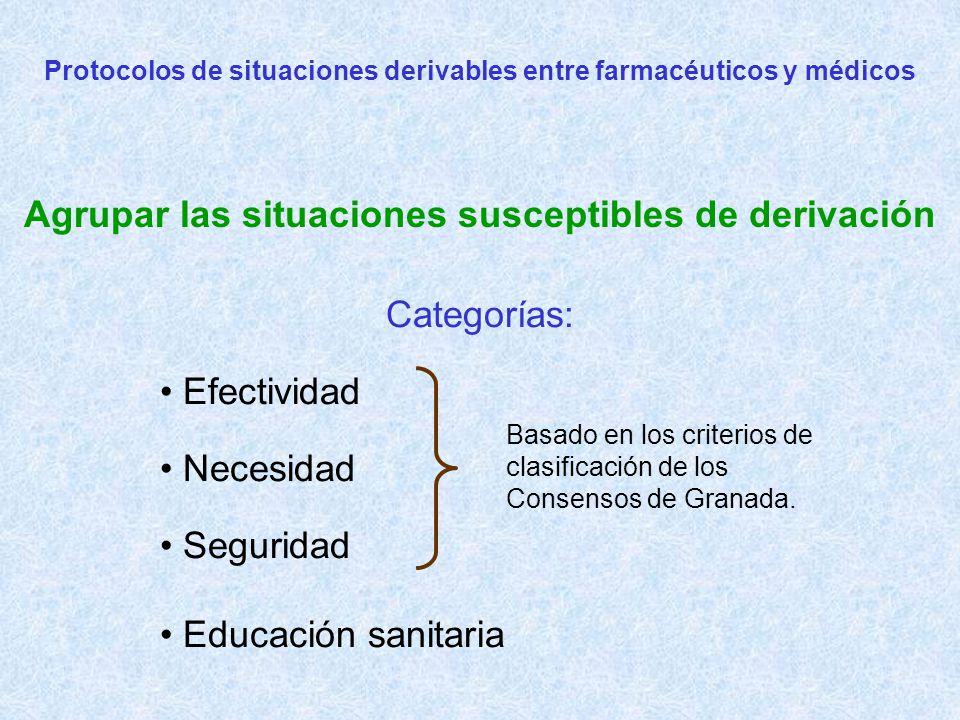 Protocolos de situaciones derivables entre farmacéuticos y médicos Agrupar las situaciones susceptibles de derivación Categorías: Efectividad Necesidad Seguridad Educación sanitaria Basado en los criterios de clasificación de los Consensos de Granada.