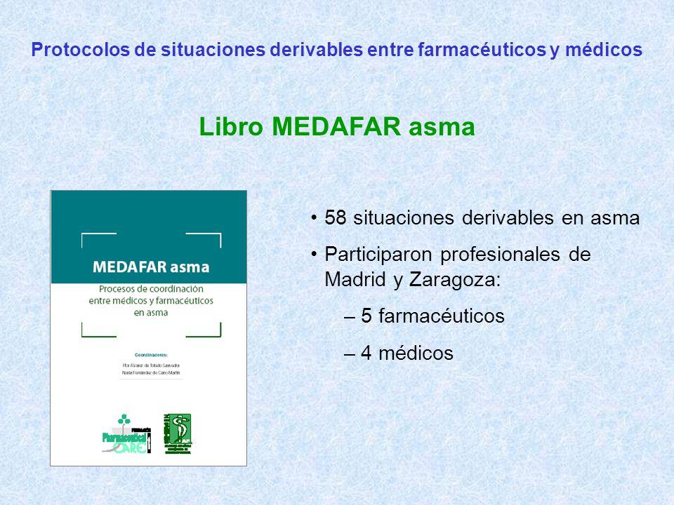 Protocolos de situaciones derivables entre farmacéuticos y médicos Libro MEDAFAR asma 58 situaciones derivables en asma Participaron profesionales de Madrid y Zaragoza: – 5 farmacéuticos – 4 médicos
