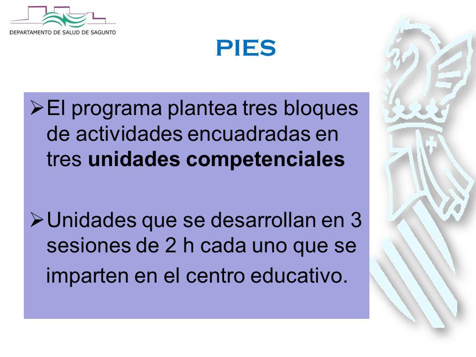 PIES  El programa plantea tres bloques de actividades encuadradas en tres unidades competenciales  Unidades que se desarrollan en 3 sesiones de 2 h cada uno que se imparten en el centro educativo.