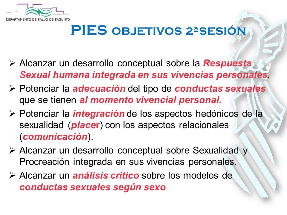 PIES OBJETIVOS 2ªSESIÓN  Alcanzar un desarrollo conceptual sobre la Respuesta Sexual humana integrada en sus vivencias personales.