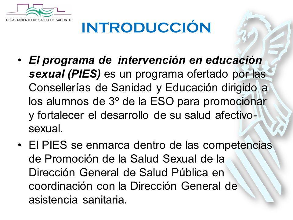 INTRODUCCIÓN El programa de intervención en educación sexual (PIES) es un programa ofertado por las Consellerías de Sanidad y Educación dirigido a los alumnos de 3º de la ESO para promocionar y fortalecer el desarrollo de su salud afectivo- sexual.