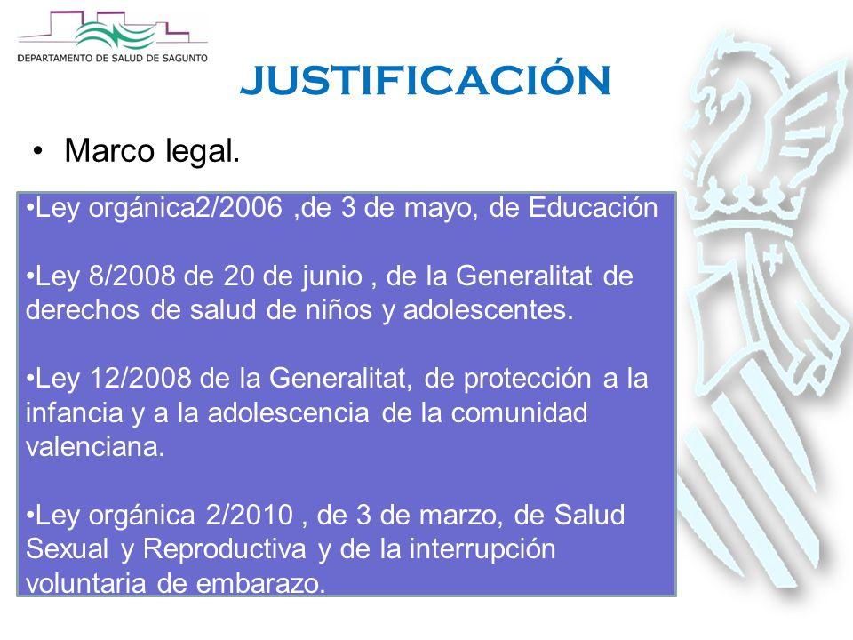 JUSTIFICACIÓN Marco legal.