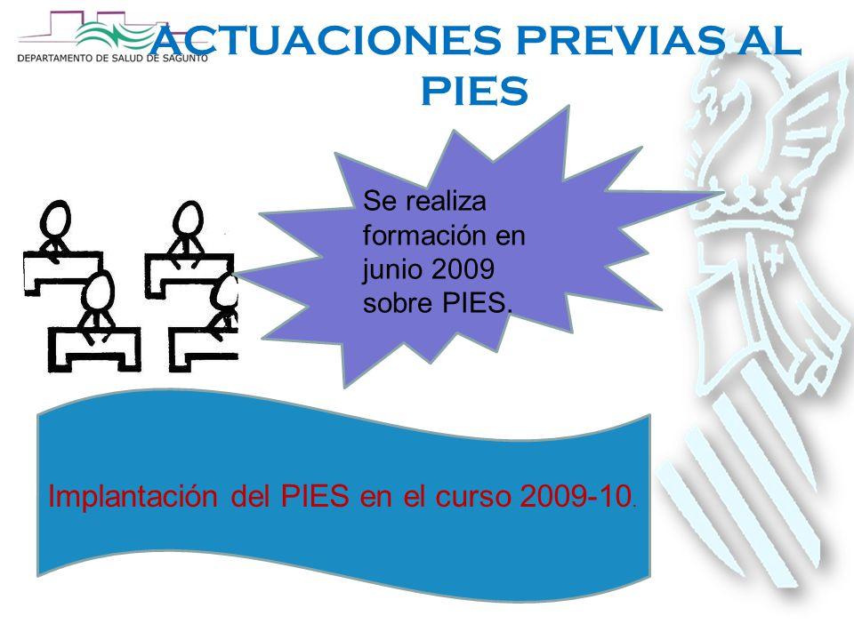 ACTUACIONES PREVIAS AL PIES Se realiza formación en junio 2009 sobre PIES.
