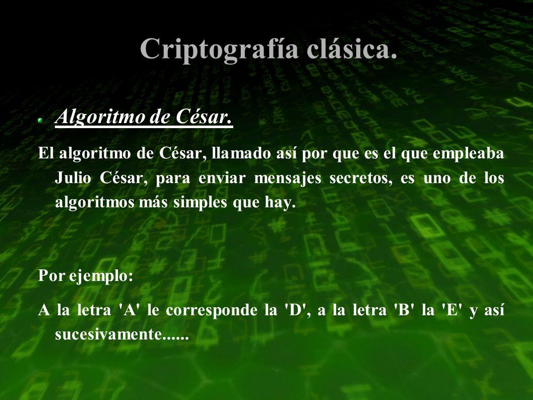 Criptografía clásica. Algoritmo de César.