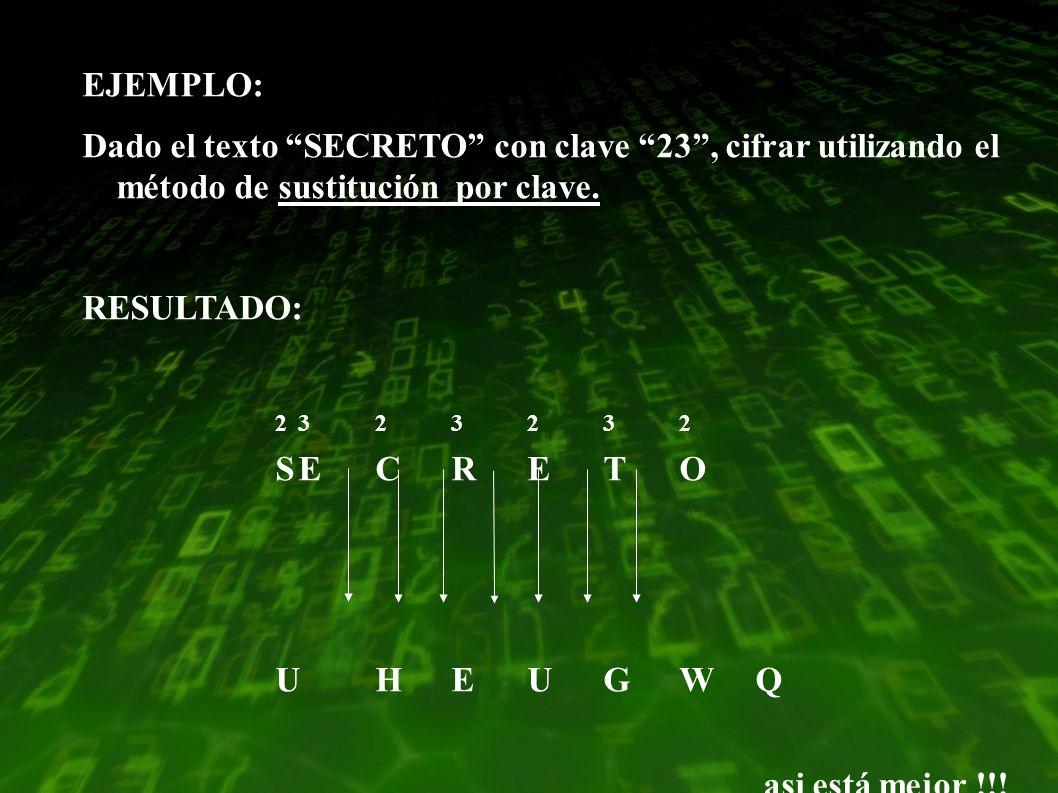 EJEMPLO: Dado el texto SECRETO con clave 23 , cifrar utilizando el método de sustitución por clave.
