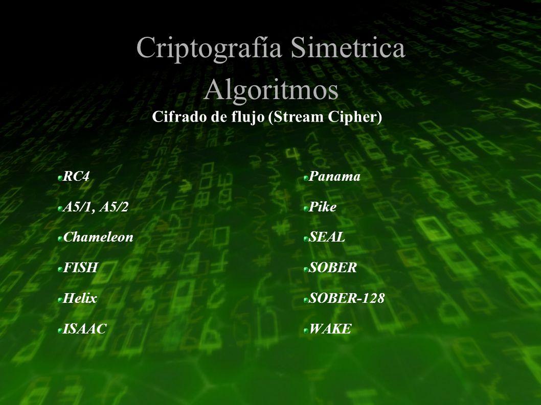 Criptografía Simetrica Algoritmos RC4 A5/1, A5/2 Chameleon FISH Helix ISAAC Panama Pike SEAL SOBER SOBER-128 WAKE Cifrado de flujo (Stream Cipher)