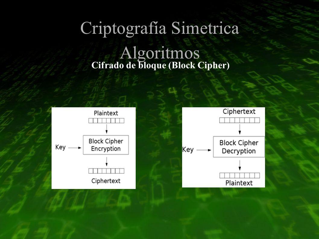 Criptografía Simetrica Algoritmos Cifrado de bloque (Block Cipher)