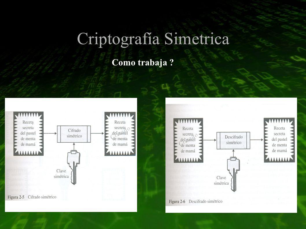 Criptografía Simetrica Como trabaja