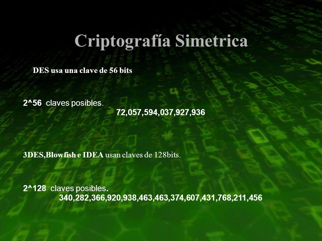 Criptografía Simetrica DES usa una clave de 56 bits 3DES,Blowfish e IDEA usan claves de 128bits.