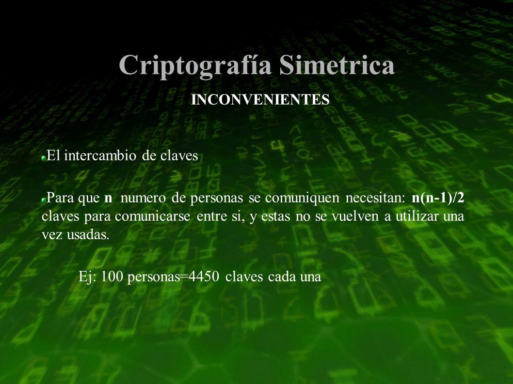 Criptografía Simetrica INCONVENIENTES El intercambio de claves Para que n numero de personas se comuniquen necesitan: n(n-1)/2 claves para comunicarse entre si, y estas no se vuelven a utilizar una vez usadas.