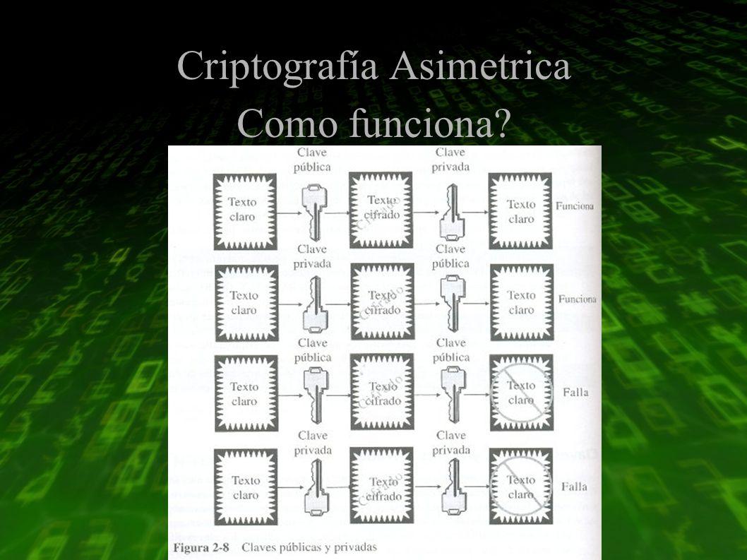 Criptografía Asimetrica Como funciona
