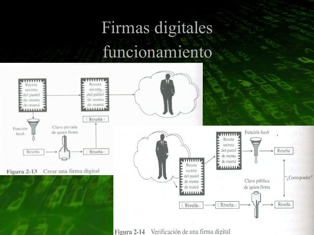 Firmas digitales funcionamiento
