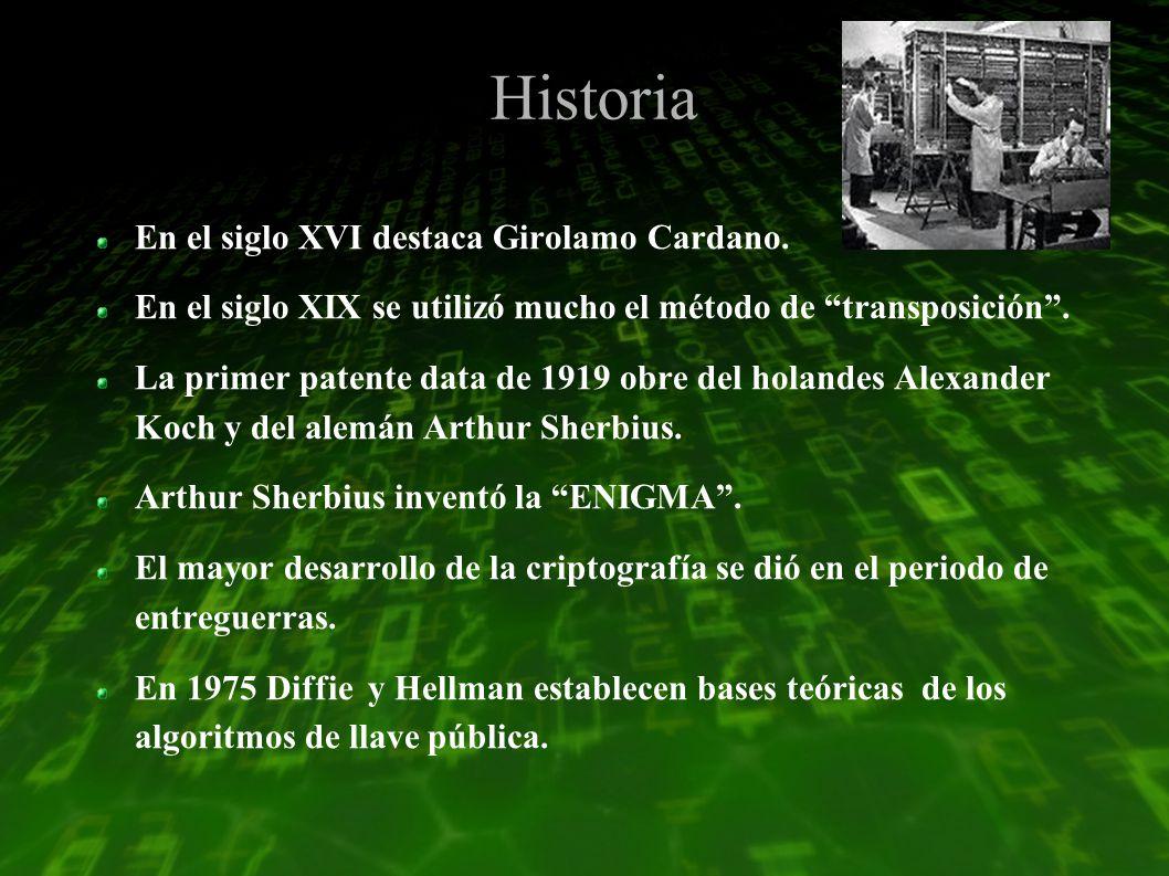 Historia En el siglo XVI destaca Girolamo Cardano.