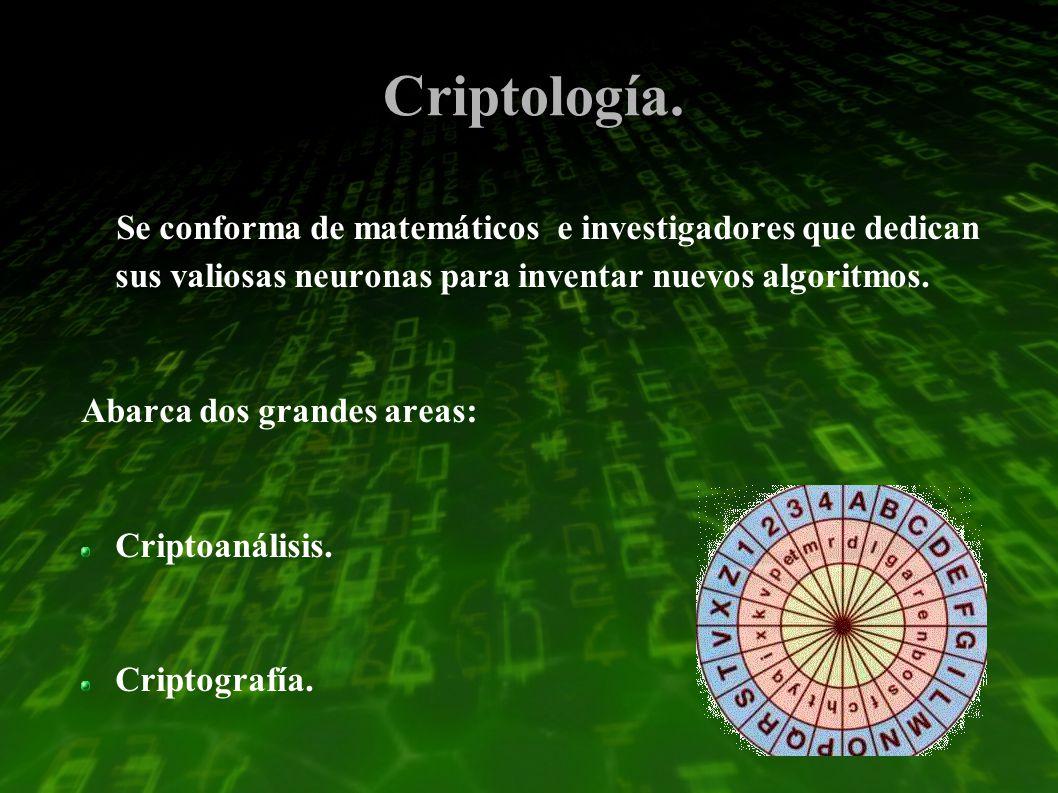 Criptología.