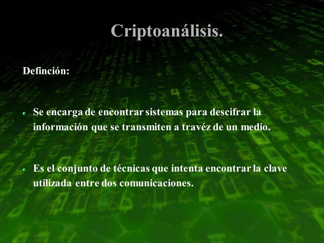 Criptoanálisis.