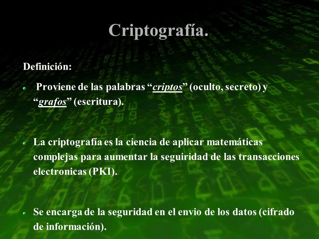 Criptografía.