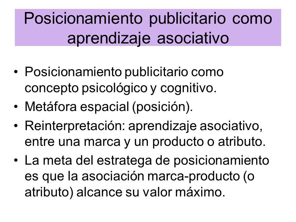 Posicionamiento publicitario como aprendizaje asociativo Posicionamiento publicitario como concepto psicológico y cognitivo.
