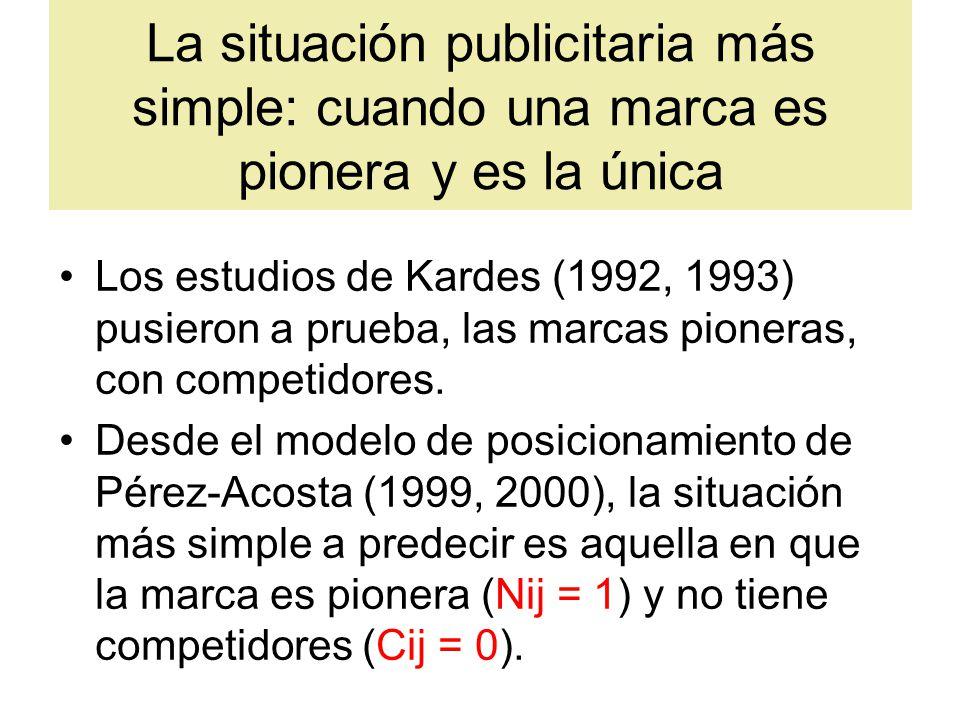 La situación publicitaria más simple: cuando una marca es pionera y es la única Los estudios de Kardes (1992, 1993) pusieron a prueba, las marcas pioneras, con competidores.