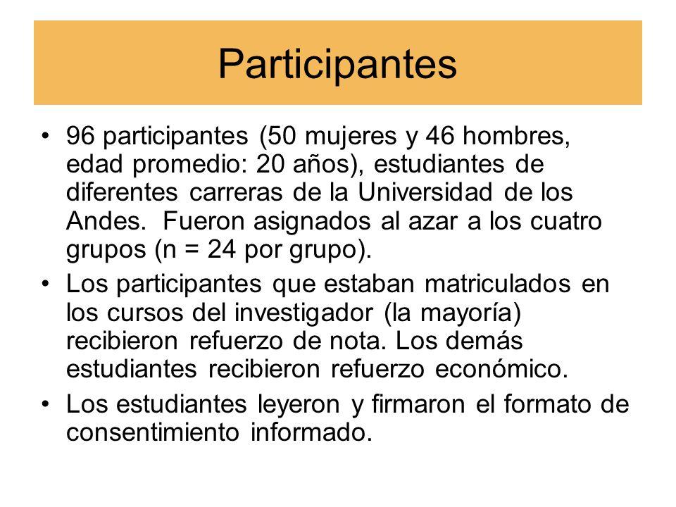 Participantes 96 participantes (50 mujeres y 46 hombres, edad promedio: 20 años), estudiantes de diferentes carreras de la Universidad de los Andes.