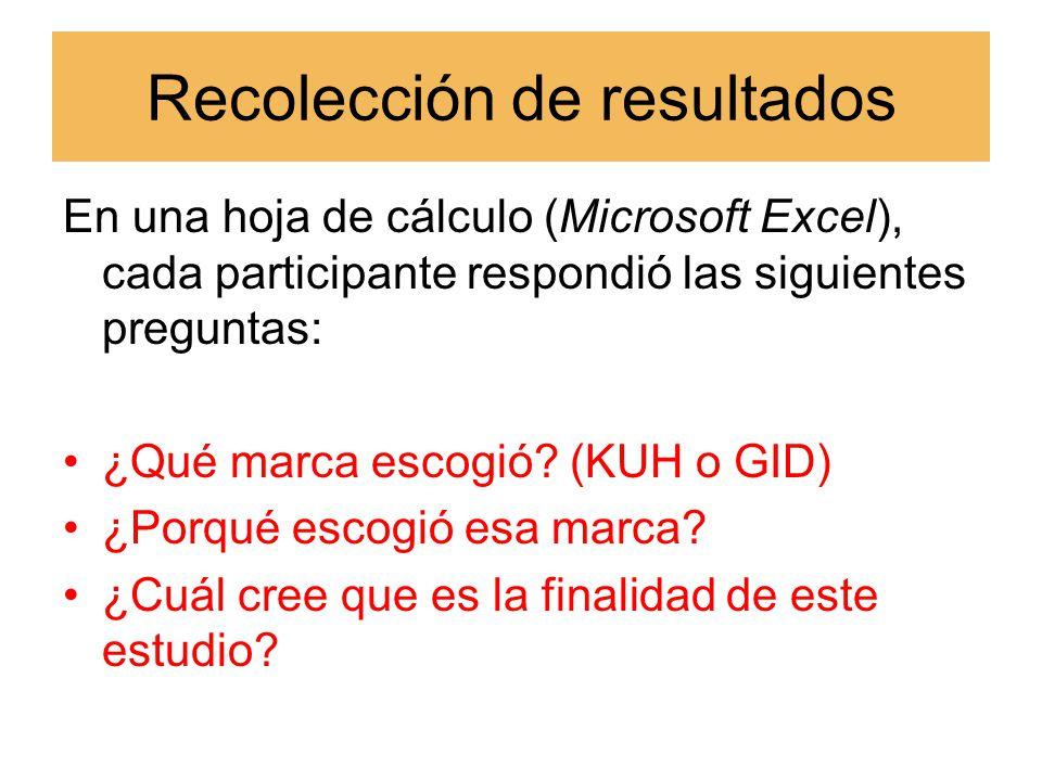 Recolección de resultados En una hoja de cálculo (Microsoft Excel), cada participante respondió las siguientes preguntas: ¿Qué marca escogió.