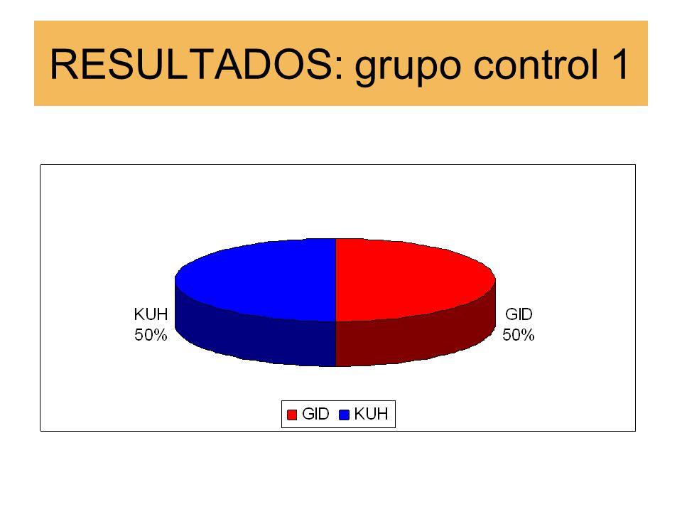 RESULTADOS: grupo control 1