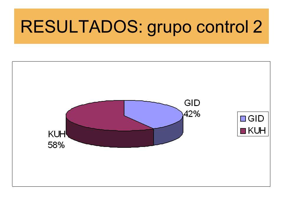 RESULTADOS: grupo control 2