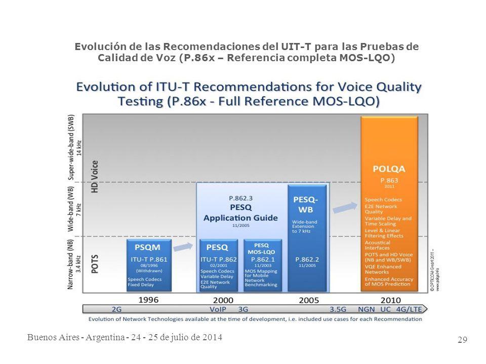 Buenos Aires - Argentina - 24 - 25 de julio de 2014 29 Evolución de las Recomendaciones del UIT-T para las Pruebas de Calidad de Voz (P.86x – Referencia completa MOS-LQO)