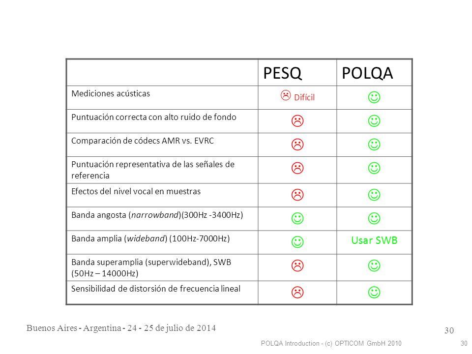 Buenos Aires - Argentina - 24 - 25 de julio de 2014 30 POLQA Introduction - (c) OPTICOM GmbH 201030 PESQPOLQA Mediciones acústicas  Difícil Puntuación correcta con alto ruido de fondo  Comparación de códecs AMR vs.