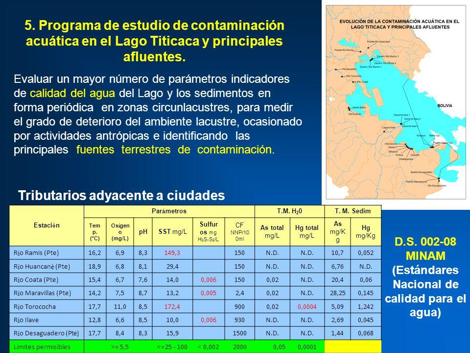 5. Programa de estudio de contaminación acuática en el Lago Titicaca y principales afluentes.