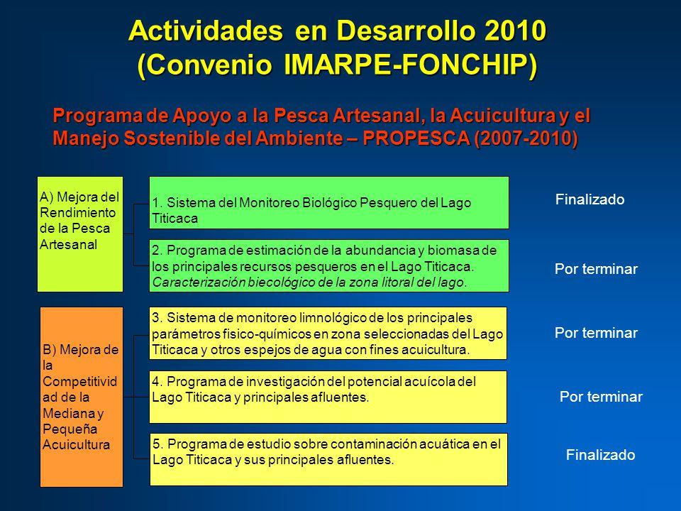 Actividades en Desarrollo 2010 (Convenio IMARPE-FONCHIP) A) Mejora del Rendimiento de la Pesca Artesanal B) Mejora de la Competitivid ad de la Mediana y Pequeña Acuicultura 1.