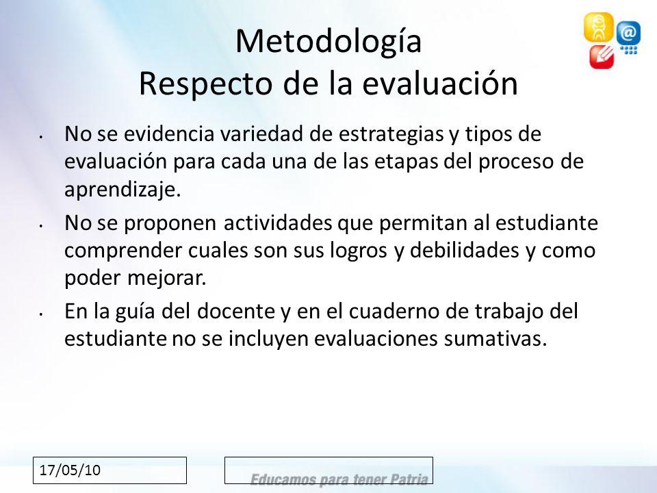 17/05/10 Metodología Respecto de la evaluación No se evidencia variedad de estrategias y tipos de evaluación para cada una de las etapas del proceso de aprendizaje.