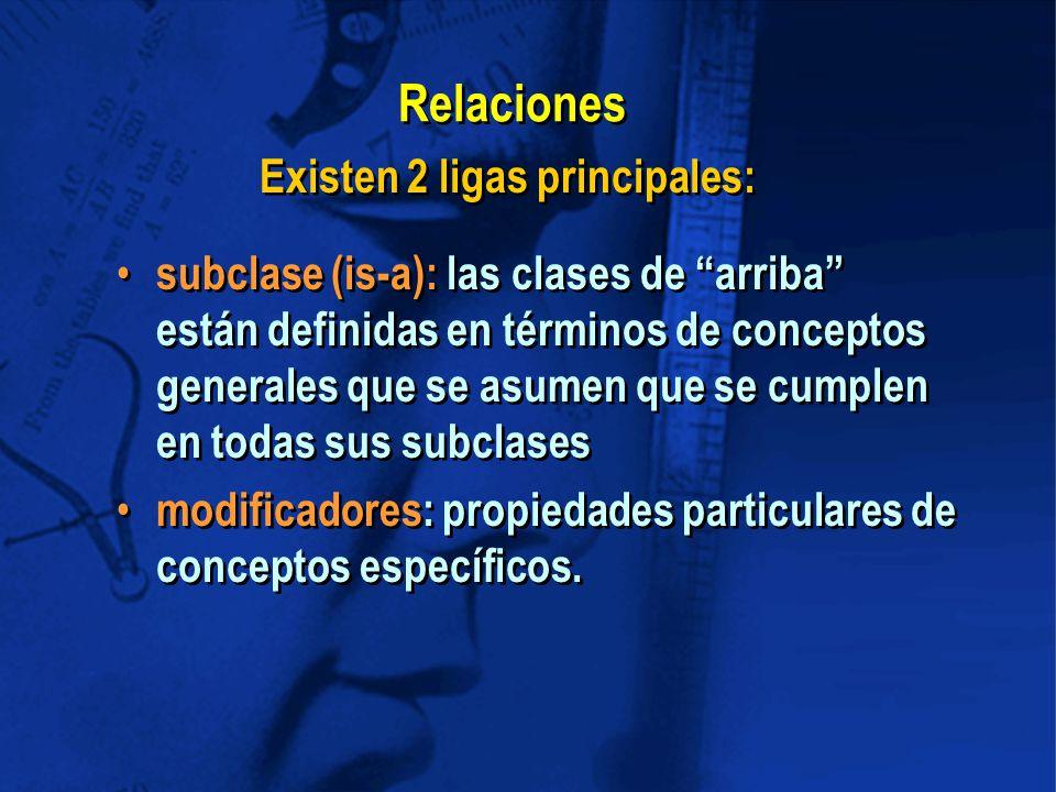 Relaciones subclase (is-a): las clases de arriba están definidas en términos de conceptos generales que se asumen que se cumplen en todas sus subclases modificadores: propiedades particulares de conceptos específicos.