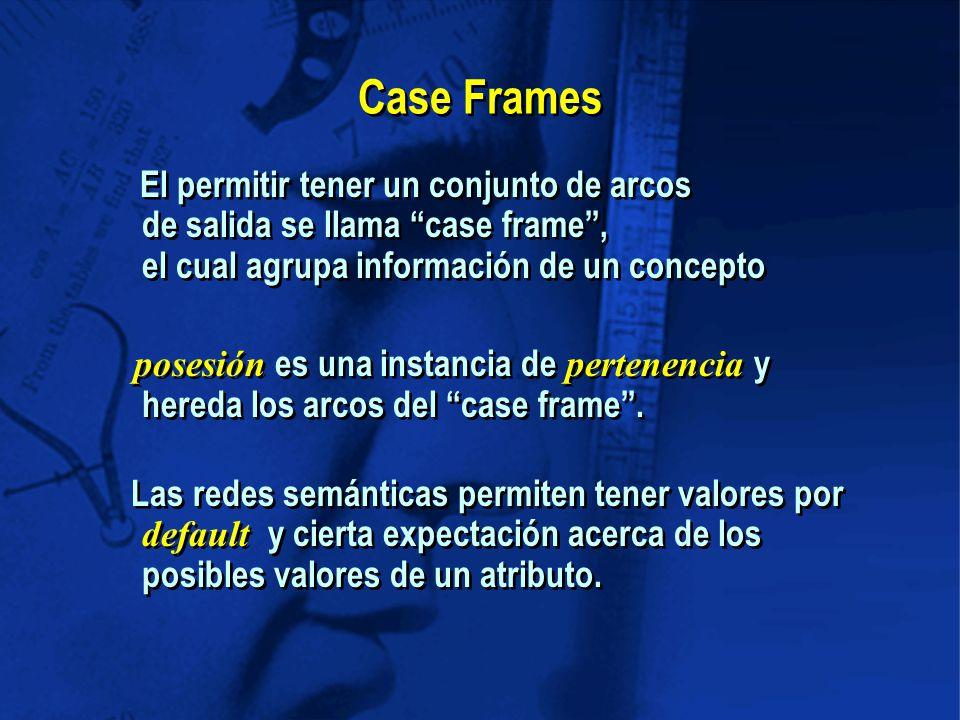 Case Frames El permitir tener un conjunto de arcos de salida se llama case frame , el cual agrupa información de un concepto posesión es una instancia de pertenencia y hereda los arcos del case frame .