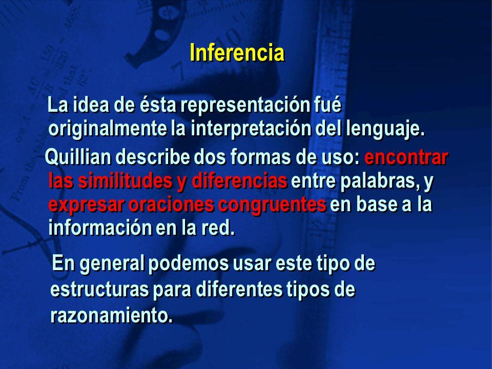 Inferencia La idea de ésta representación fué originalmente la interpretación del lenguaje.