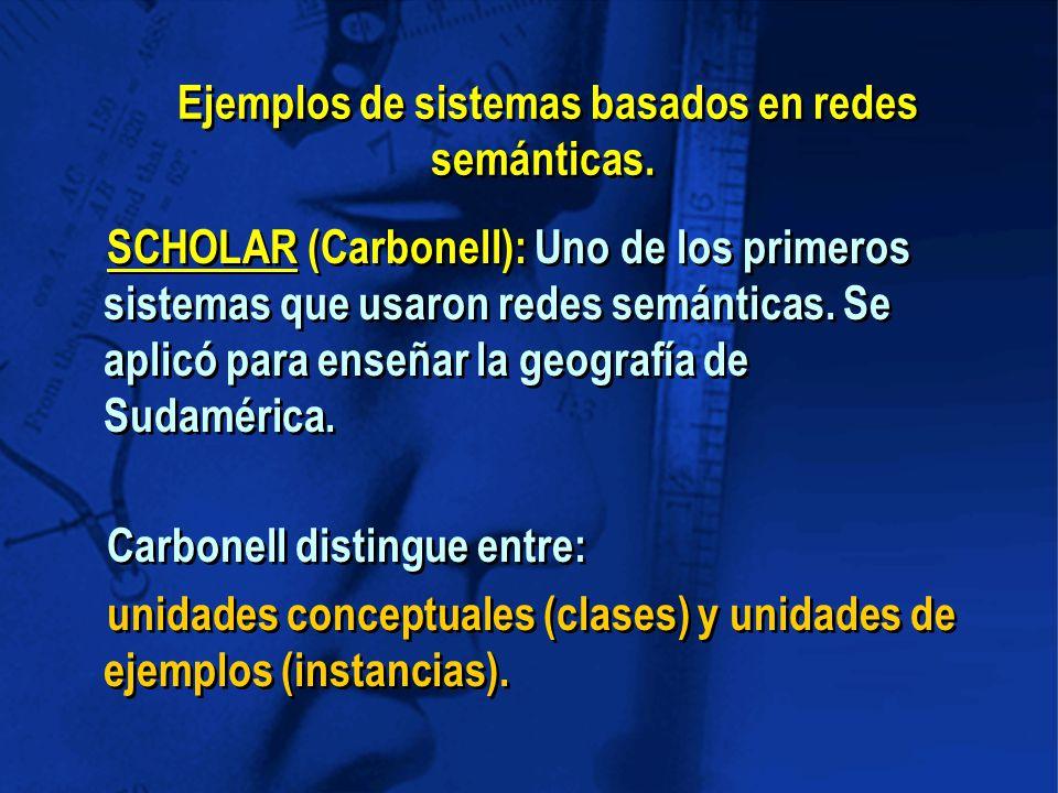 SCHOLAR (Carbonell): Uno de los primeros sistemas que usaron redes semánticas.