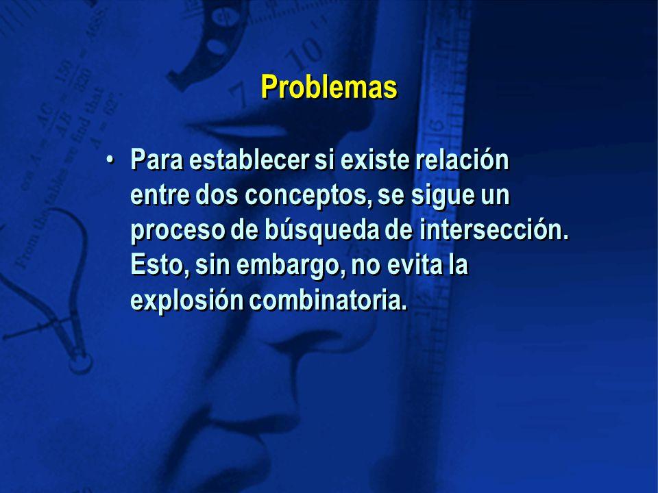 Para establecer si existe relación entre dos conceptos, se sigue un proceso de búsqueda de intersección.