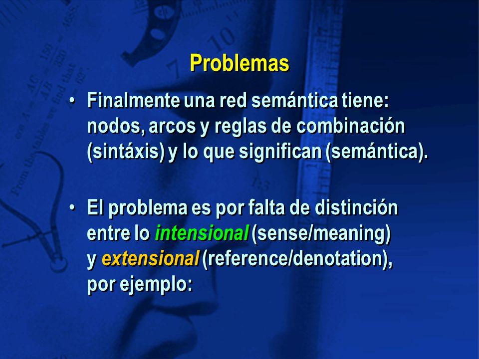 Finalmente una red semántica tiene: nodos, arcos y reglas de combinación (sintáxis) y lo que significan (semántica).