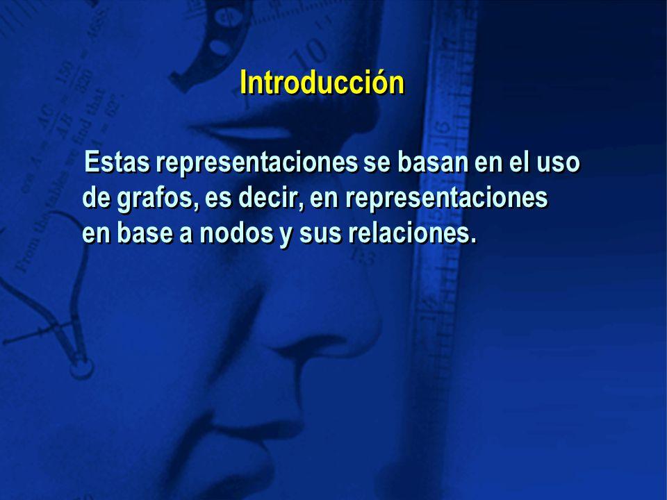 Estas representaciones se basan en el uso de grafos, es decir, en representaciones en base a nodos y sus relaciones.