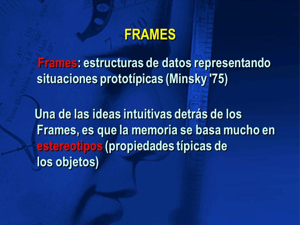 FRAMES Frames: estructuras de datos representando situaciones prototípicas (Minsky 75) Una de las ideas intuitivas detrás de los Frames, es que la memoria se basa mucho en estereotipos (propiedades típicas de los objetos) Frames: estructuras de datos representando situaciones prototípicas (Minsky 75) Una de las ideas intuitivas detrás de los Frames, es que la memoria se basa mucho en estereotipos (propiedades típicas de los objetos)