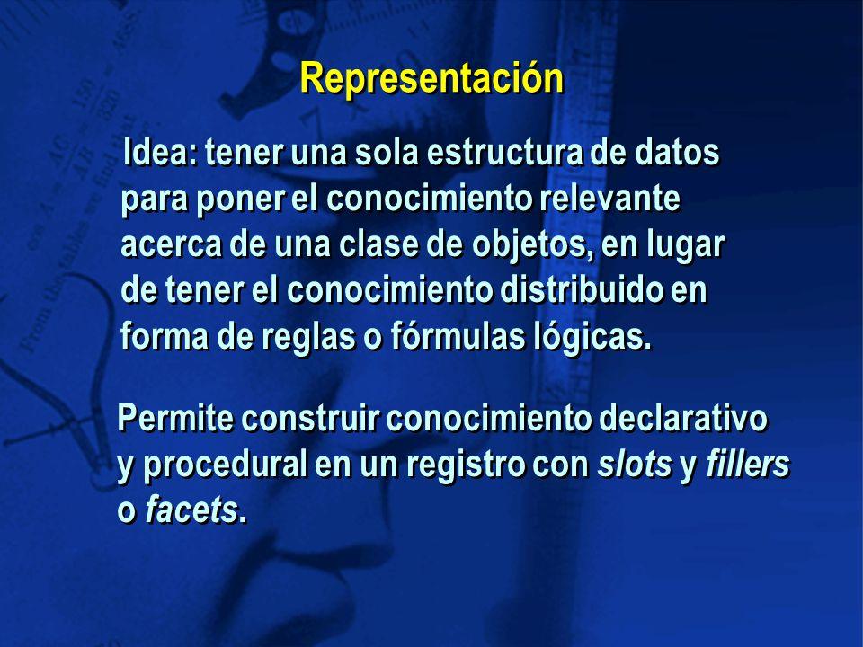 Representación Idea: tener una sola estructura de datos para poner el conocimiento relevante acerca de una clase de objetos, en lugar de tener el conocimiento distribuido en forma de reglas o fórmulas lógicas.
