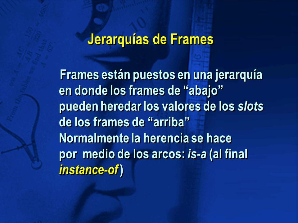 Jerarquías de Frames Frames están puestos en una jerarquía en donde los frames de abajo pueden heredar los valores de los slots de los frames de arriba Normalmente la herencia se hace por medio de los arcos: is-a (al final instance-of )